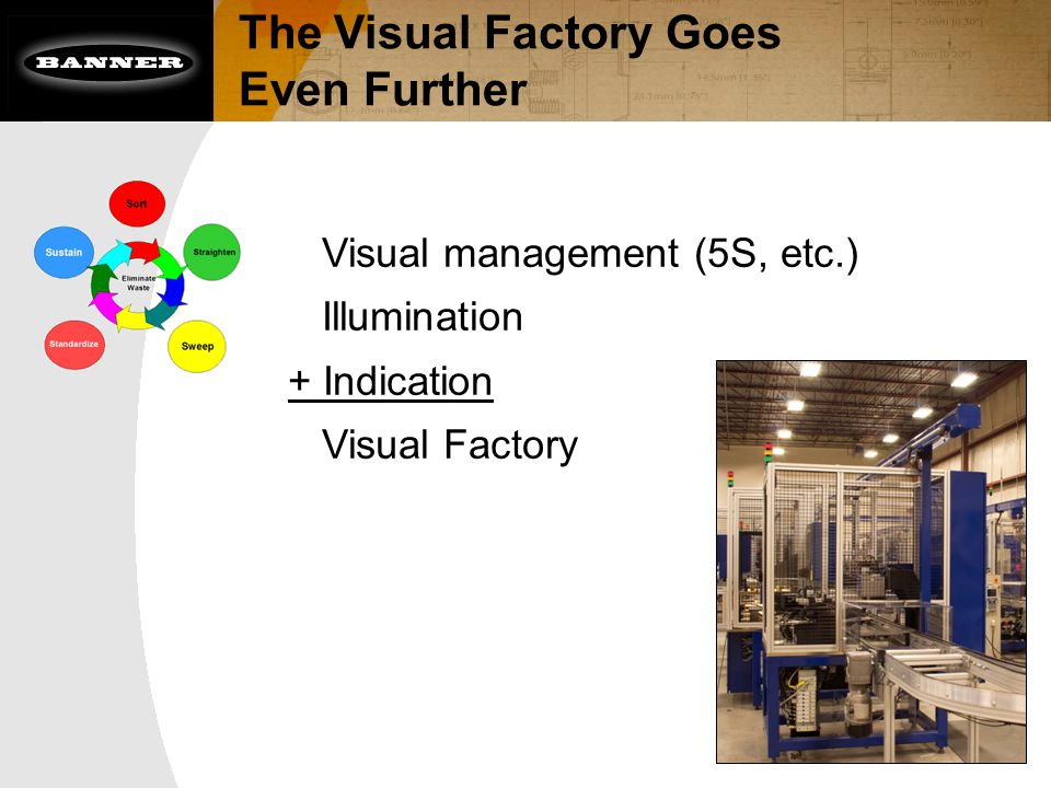 The Visual Factory Goes Even Further Visual management (5S, etc.) Illumination + Indication Visual Factory
