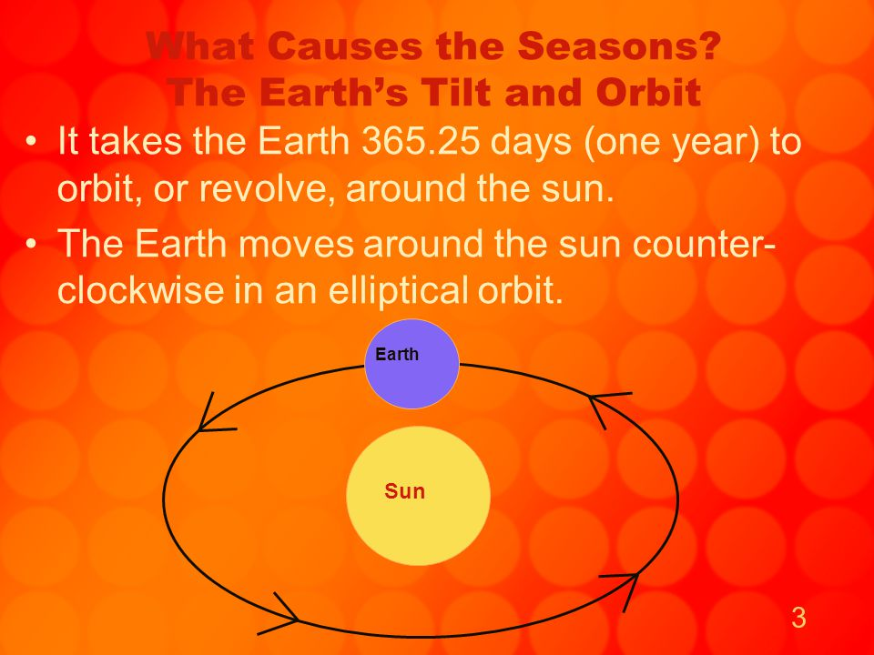 3 What Causes the Seasons? The Earth's Tilt and Orbit It takes the Earth 365.25 days (one year) to orbit, or revolve, around the sun. The Earth moves