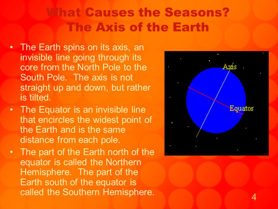5 What Causes the Seasons in The Northern Hemisphere The Earth spins, or rotates, counterclockwise on its axis which is actually tilted about 23.5 degrees.