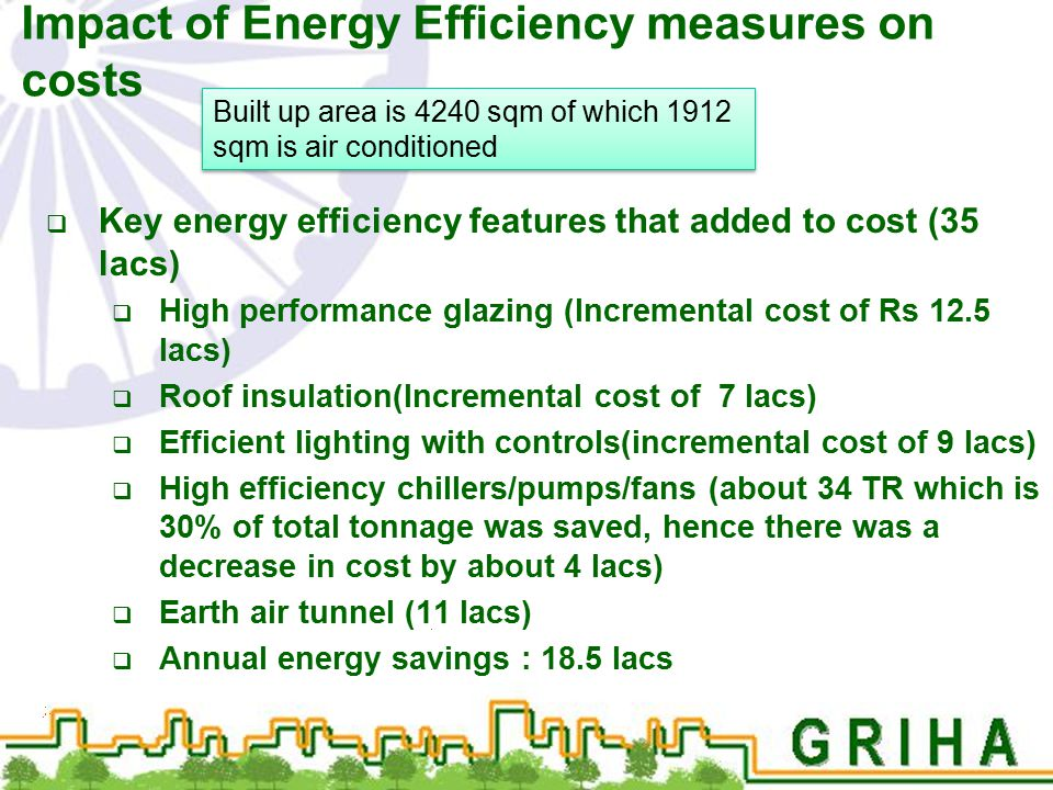 Impact of Energy Efficiency measures on costs  Key energy efficiency features that added to cost (35 lacs)  High performance glazing (Incremental co