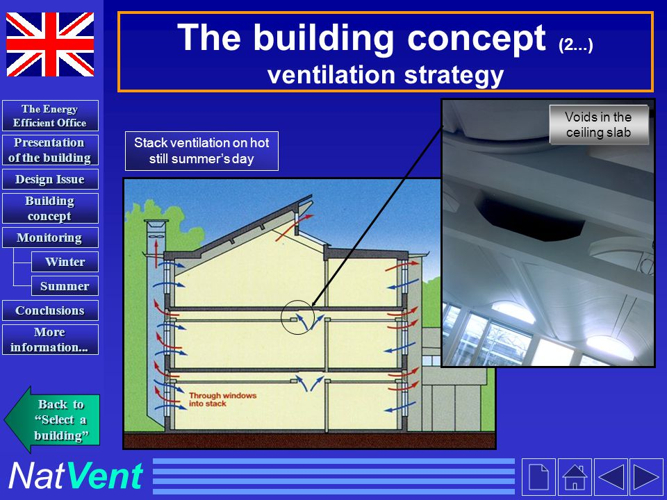 NatVent Presentation of the building Presentation of the building Building concept Building concept Conclusions The Energy Efficient Office The Energy Efficient Office More information...