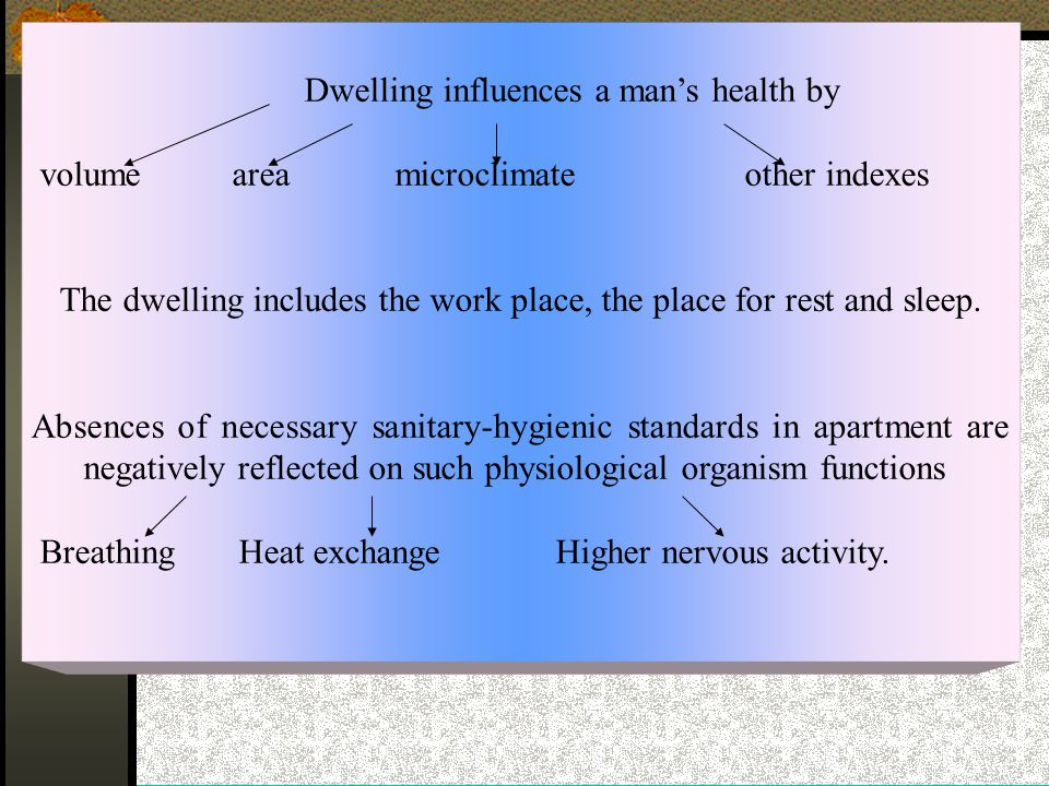 Dwelling influences a man's health by volume area microclimate other indexes The dwelling includes the work place, the place for rest and sleep.