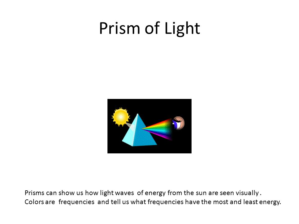 Prism of Light Prisms can show us how light waves of energy from the sun are seen visually. Colors are frequencies and tell us what frequencies have t