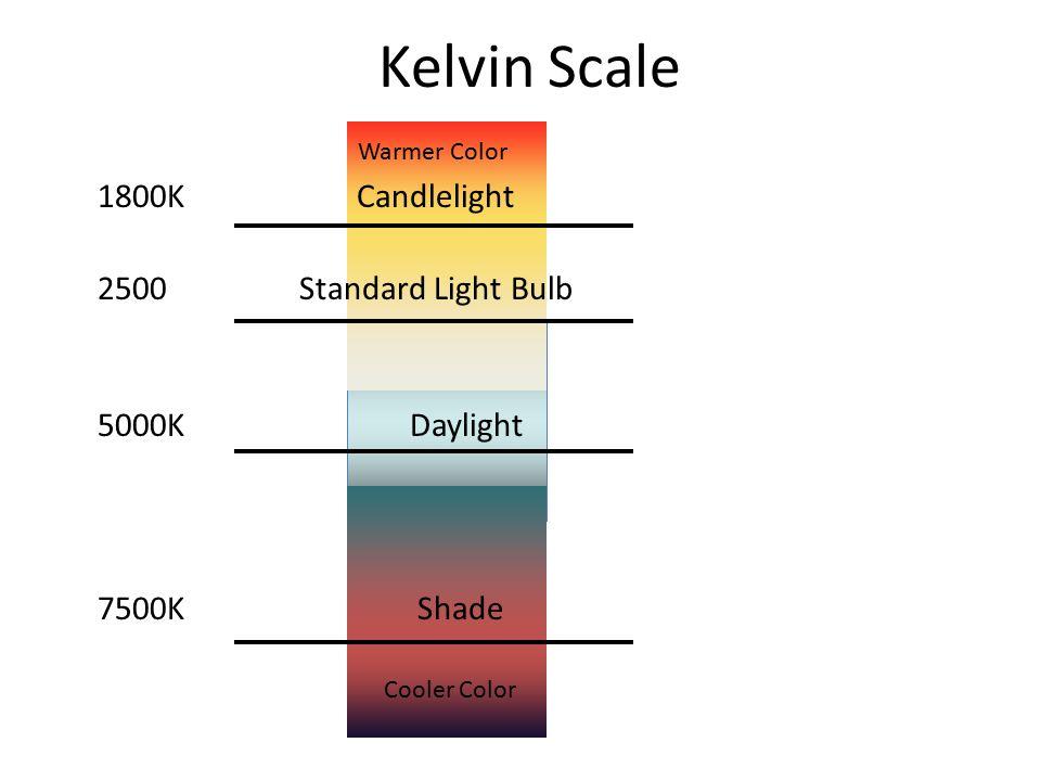 Warmer Color Kelvin Scale 1800K Candlelight 2500 Standard Light Bulb 5000K Daylight 7500K Shade Cooler Color