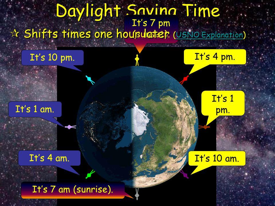 Daylight Saving Time It's 1 pm. It's 4 pm. It's 7 pm (sunset). It's 10 am. It's 10 pm. It's 7 am (sunrise). It's 4 am. It's 1 am.  Shifts times one h