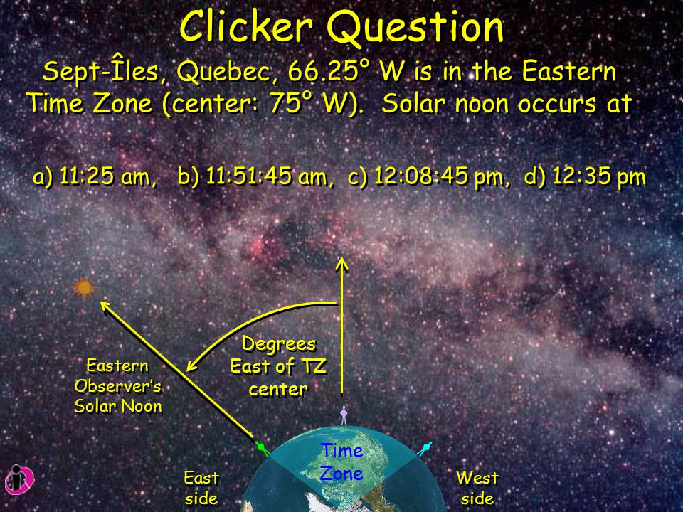 Clicker Question Sept-Îles, Quebec, 66.25° W is in the Eastern Time Zone (center: 75° W). Solar noon occurs at a) 11:25 am, b) 11:51:45 am, c) 12:08:4