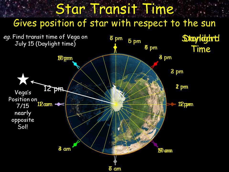 1 pm 10 pm 7 pm 4 pm 10 am 1 am 7 am 4 am 3 pm 2 pm 5 pm 6 pm 12 pm 9 pm 6 pm 3 pm 9 am 12 am 6 am 3 am 2 pm 1 pm 4 pm 5 pm Star Transit Time Gives po