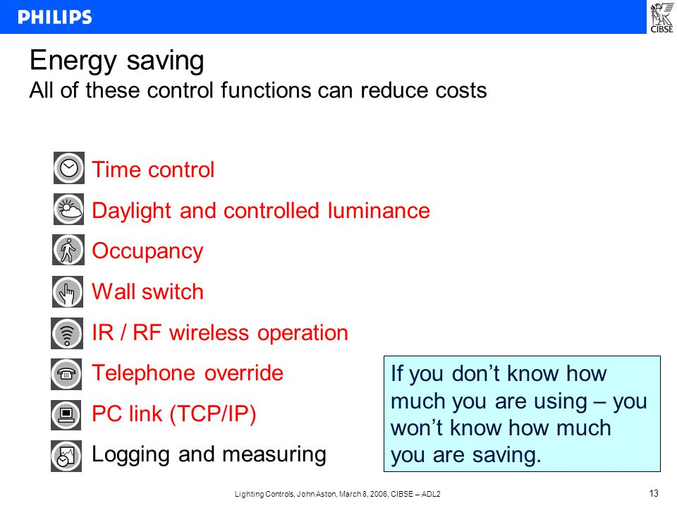 Lighting Controls, John Aston, March 8, 2006, CIBSE – ADL2 13 Time control Daylight and controlled luminance Occupancy Wall switch IR / RF wireless operation Telephone override PC link (TCP/IP) Logging and measuring Energy saving All of these control functions can reduce costs If you don't know how much you are using – you won't know how much you are saving.