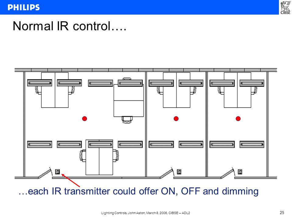 Lighting Controls, John Aston, March 8, 2006, CIBSE – ADL2 25 Normal IR control….