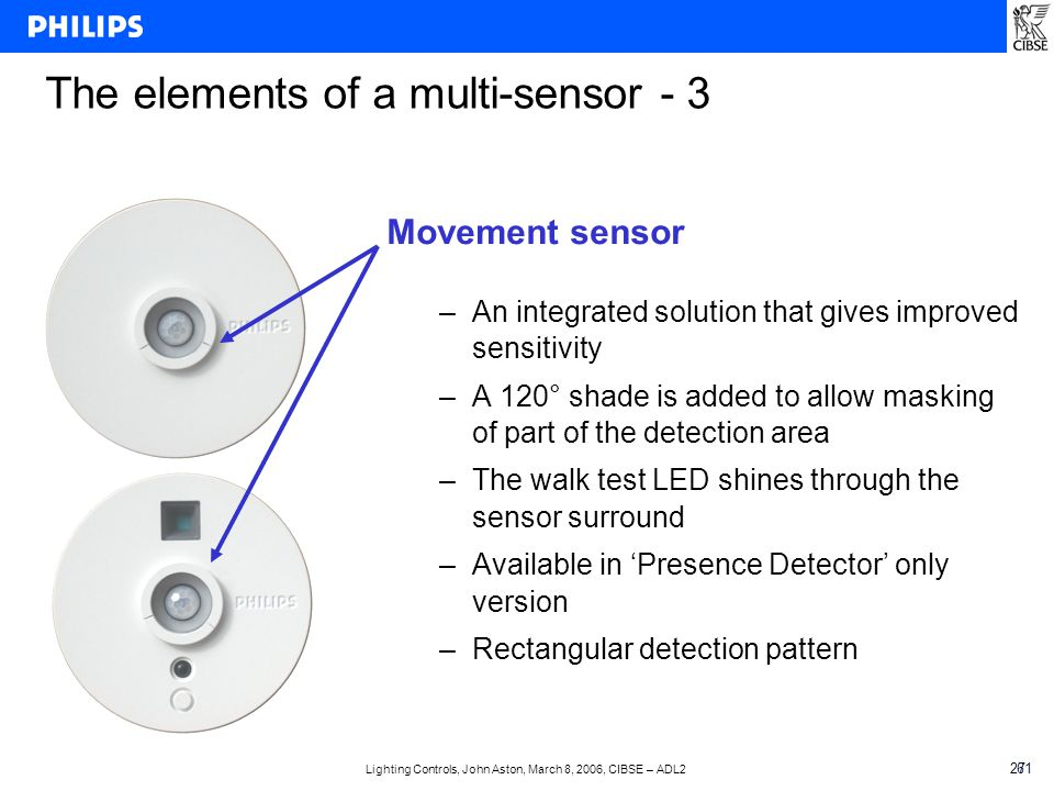 Lighting Controls, John Aston, March 8, 2006, CIBSE – ADL2 2761 The elements of a multi-sensor - 3 Movement sensor –An integrated solution that gives improved sensitivity –A 120° shade is added to allow masking of part of the detection area –The walk test LED shines through the sensor surround –Available in 'Presence Detector' only version –Rectangular detection pattern