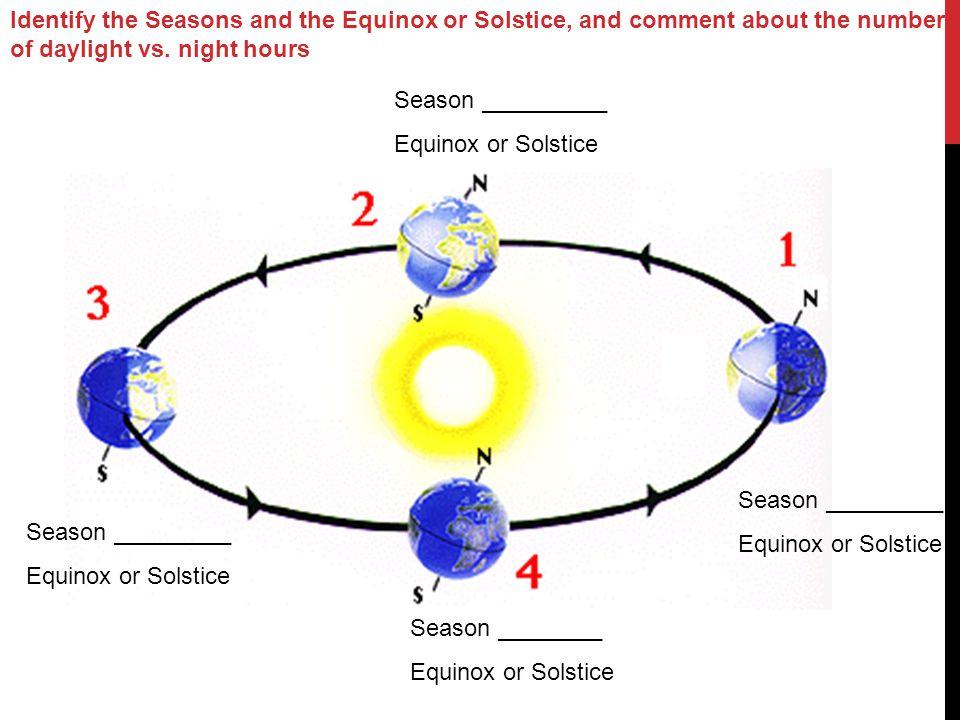 Season _________ Equinox or Solstice Season _________ Equinox or Solstice Season ________ Equinox or Solstice Season _________ Equinox or Solstice Ide