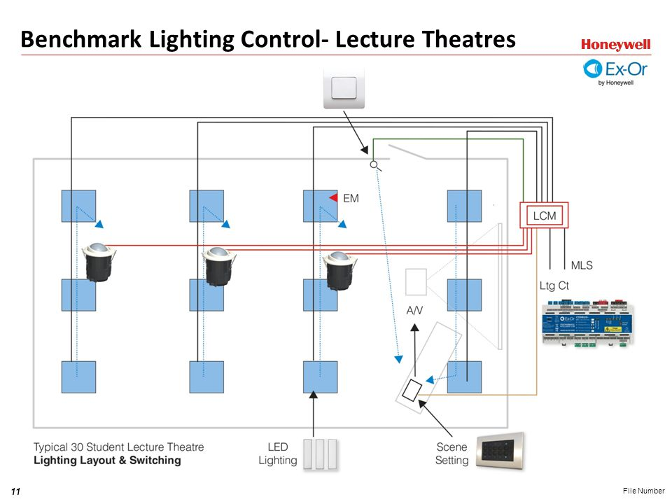11 File Number Benchmark Lighting Control- Lecture Theatres