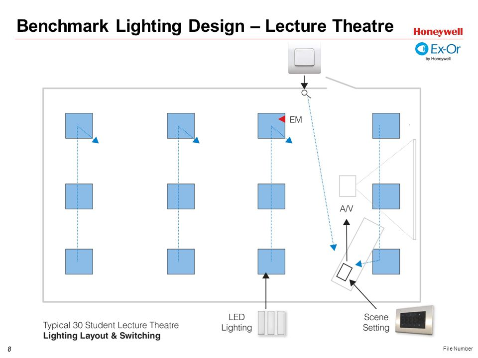 8 File Number Benchmark Lighting Design – Lecture Theatre