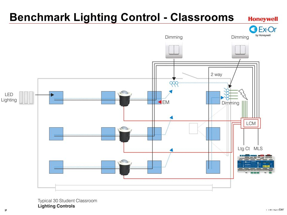 9 File Number Benchmark Lighting Control - Classrooms