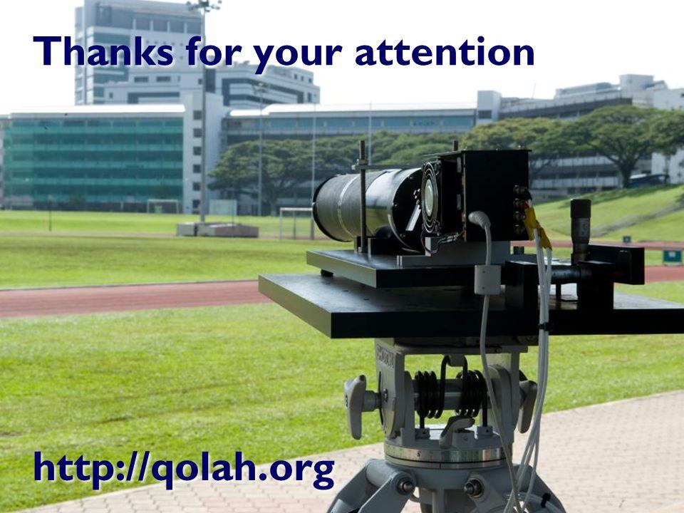 Ilja Gerhardt QUANTUM OPTICS CQT GROUP http://qolah.org Thanks for your attention