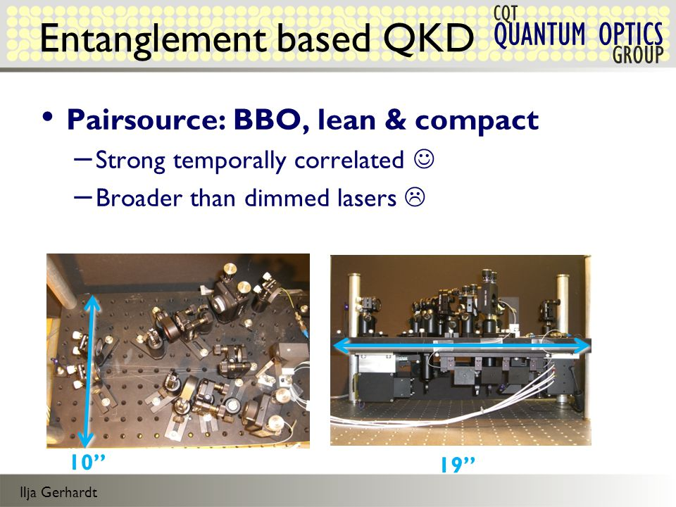 Ilja Gerhardt QUANTUM OPTICS CQT GROUP Entanglement based QKD Pairsource: BBO, lean & compact – Strong temporally correlated – Broader than dimmed lasers  19'' 10''
