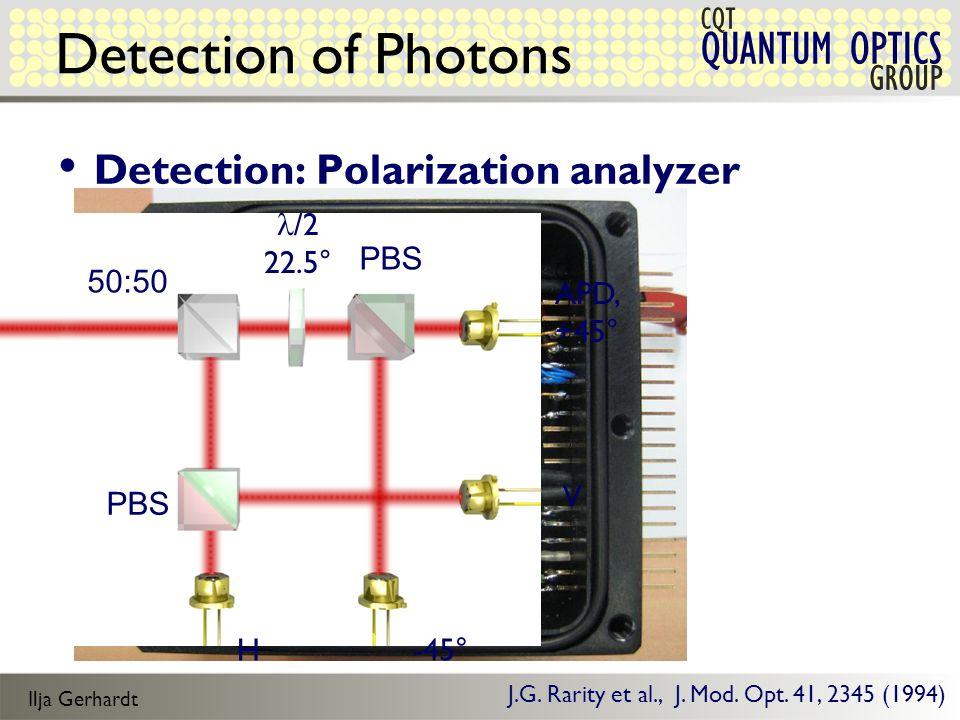 Ilja Gerhardt QUANTUM OPTICS CQT GROUP Detection of Photons 50:50 PBS APD, +45° /2 22.5° V -45°H Detection: Polarization analyzer J.G.