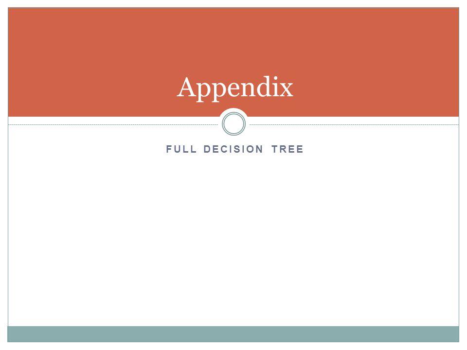 FULL DECISION TREE Appendix