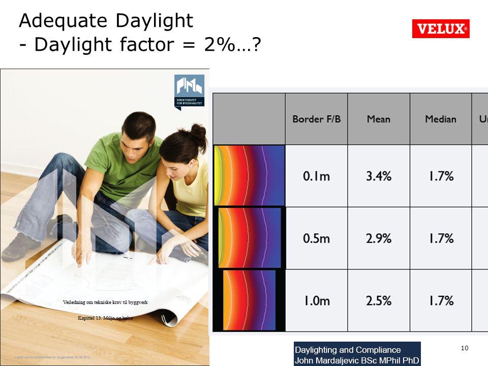 Adequate Daylight - Daylight factor = 2%… 10