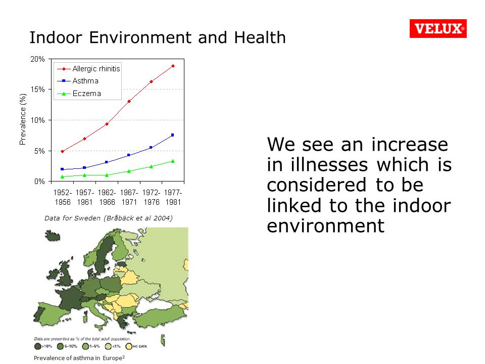 We see an increase in illnesses which is considered to be linked to the indoor environment Data for Sweden (Bråbäck et al 2004) Indoor Environment and Health