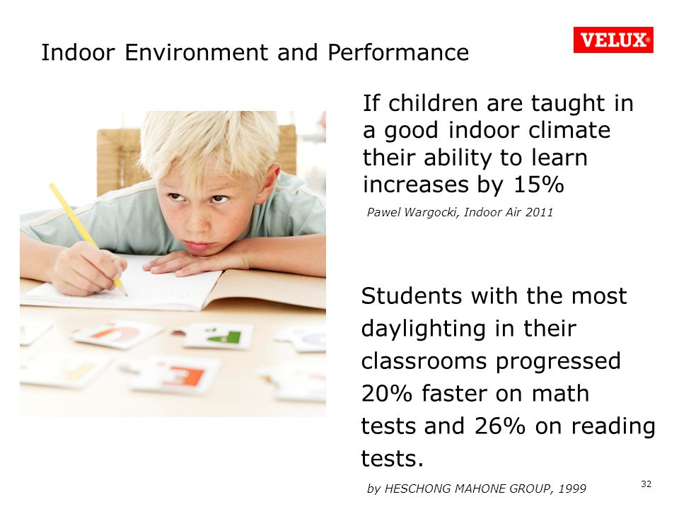 32 If children are taught in a good indoor climate their ability to learn increases by 15% Pawel Wargocki, Indoor Air 2011 Indoor Environment and Performance Students with the most daylighting in their classrooms progressed 20% faster on math tests and 26% on reading tests.