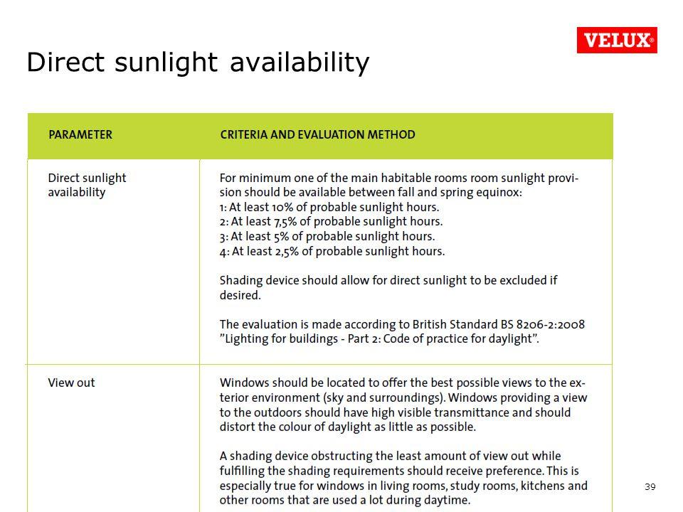 39 Direct sunlight availability