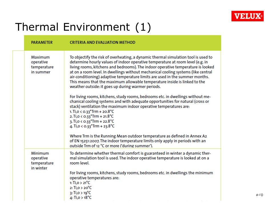 Thermal Environment (1) #4040