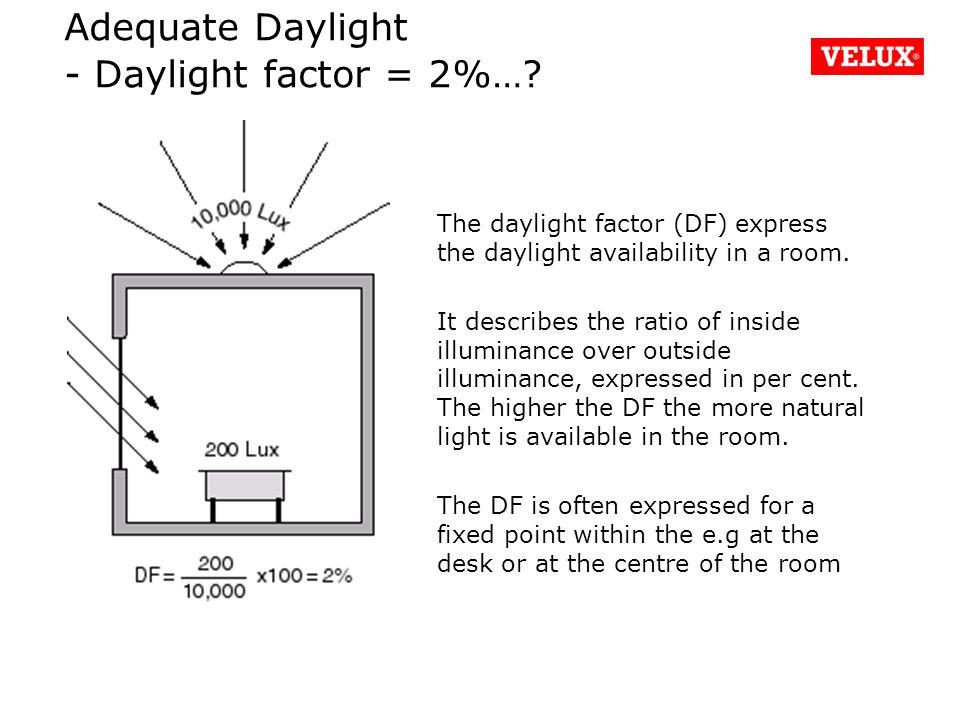 Adequate Daylight - Daylight factor = 2%….
