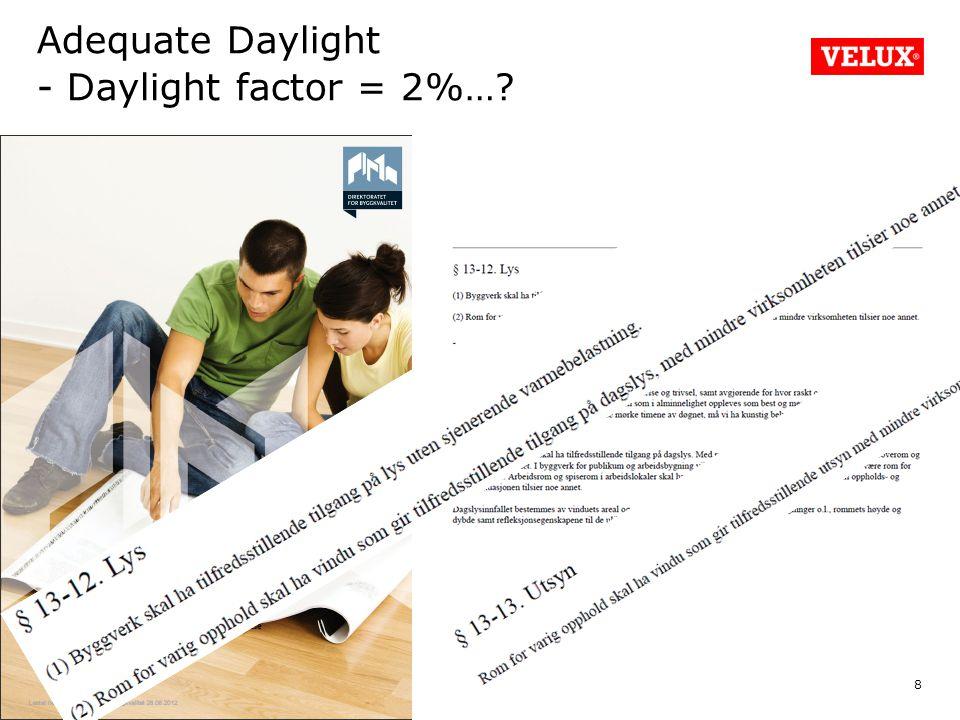 Adequate Daylight - Daylight factor = 2%… 8