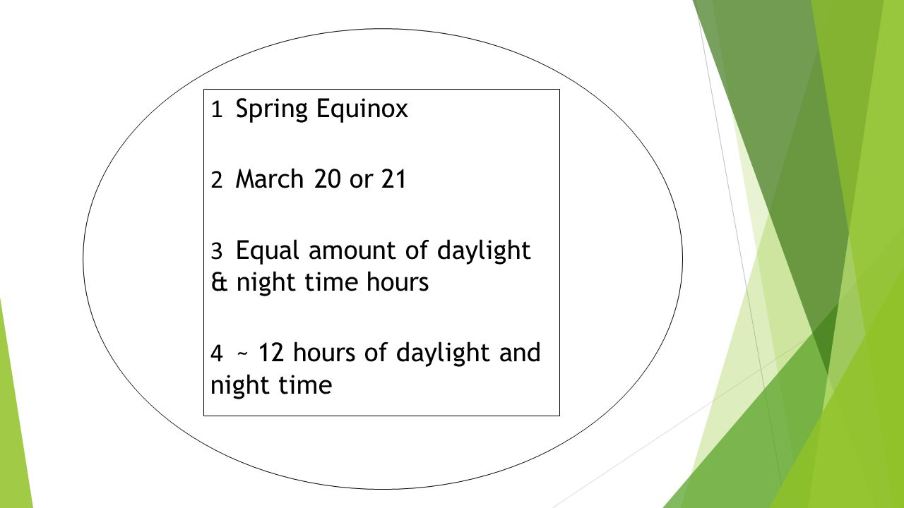1 Spring Equinox 2 March 20 or 21 3 Equal amount of daylight & night time hours 4 ~ 12 hours of daylight and night time