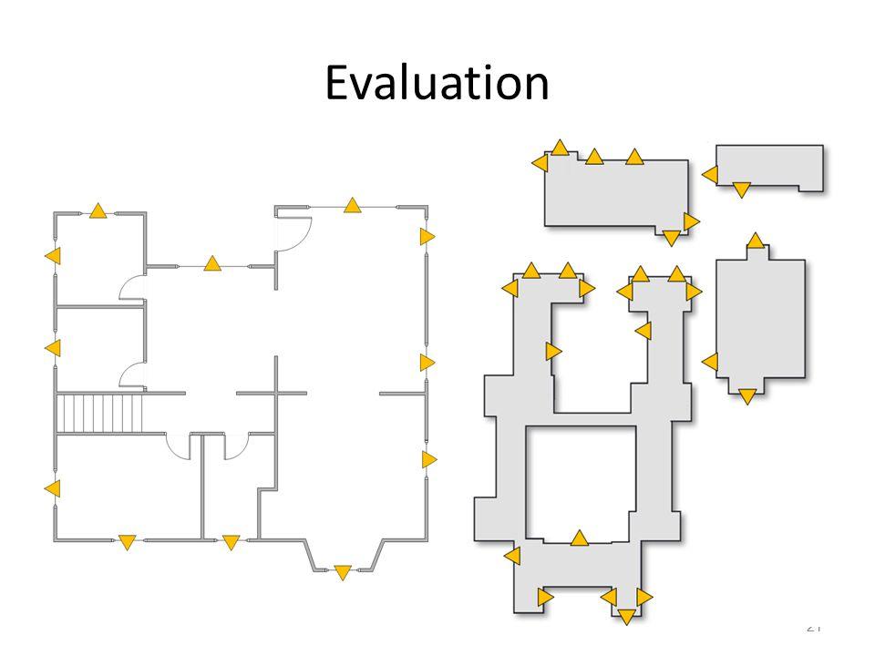 Evaluation 21