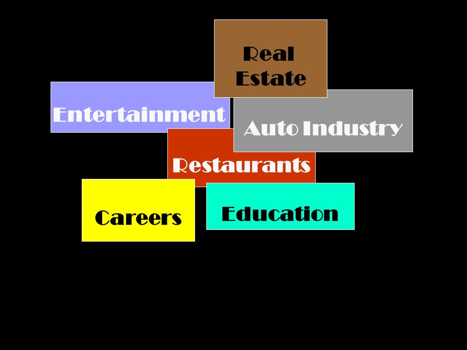 Entertainment Restaurants Auto Industry Careers Education Real Estate