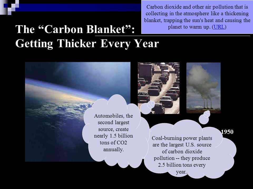 The Carbon Blanket : Getting Thicker Every Year Pre-industrial:280 PPM ≈ 1950 Today:384 PPM 2050:?.