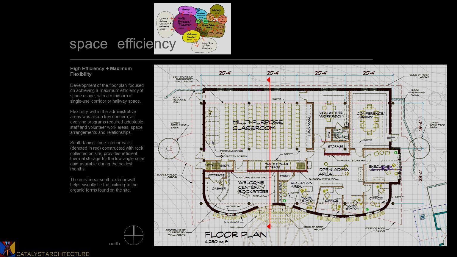 Catalyst Architecture CATALYST ARCHITECTURE space – efficiency High Efficiency + Maximum Flexibility Development of the floor plan focused on achieving a maximum efficiency of space usage, with a minimum of single-use corridor or hallway space.