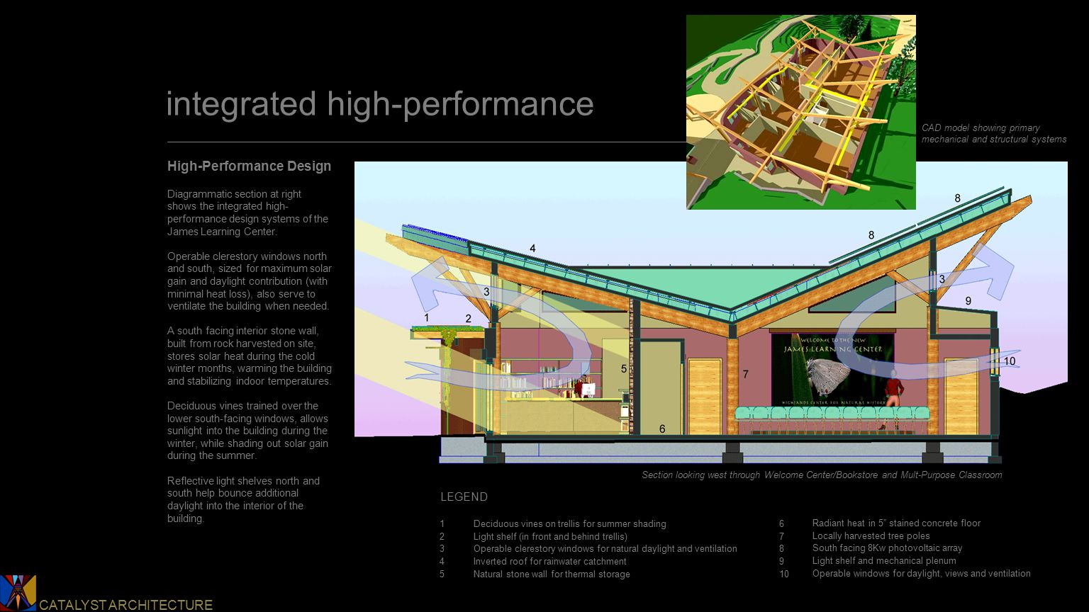 Catalyst Architecture CATALYST ARCHITECTURE organic design An Expression of Values Computer modeling established the precise curve of the roof in order to provide effective shading for the clerestory windows during the cooling season, while allowing solar gain to penetrate the upper windows during the winter heating season.