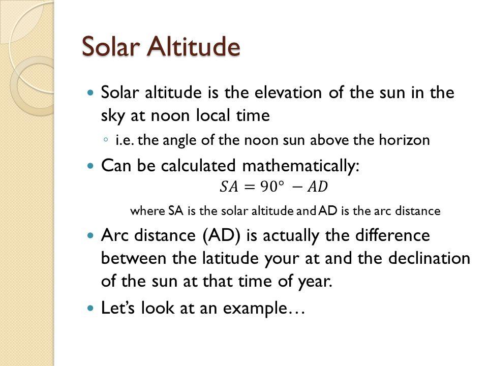 Solar Altitude