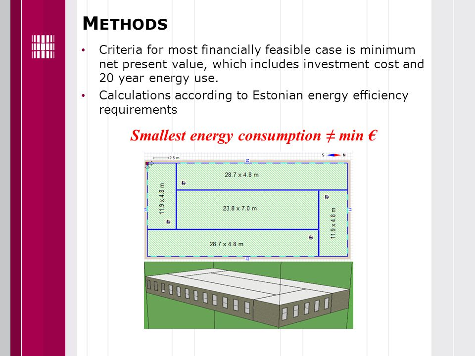 M ETHODS Criteria for most financially feasible case is minimum net present value, which includes investment cost and 20 year energy use.