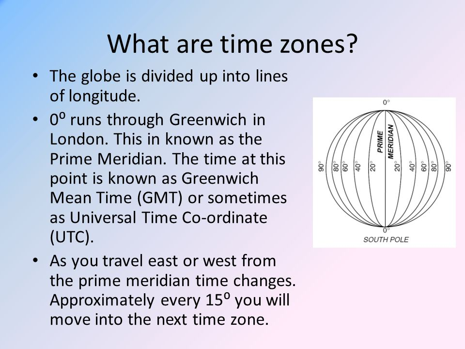 What are time zones? The globe is divided up into lines of longitude. 0⁰ runs through Greenwich in London. This in known as the Prime Meridian. The ti