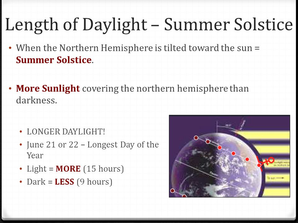 Length of Daylight – Summer Solstice When the Northern Hemisphere is tilted toward the sun = Summer Solstice.
