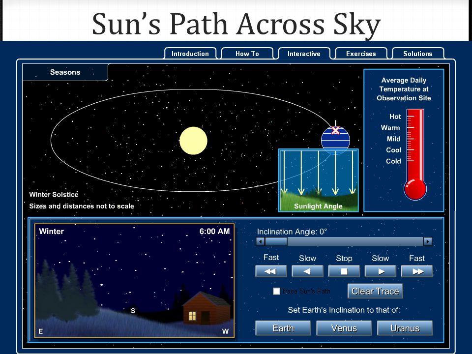 Sun's Path Across Sky
