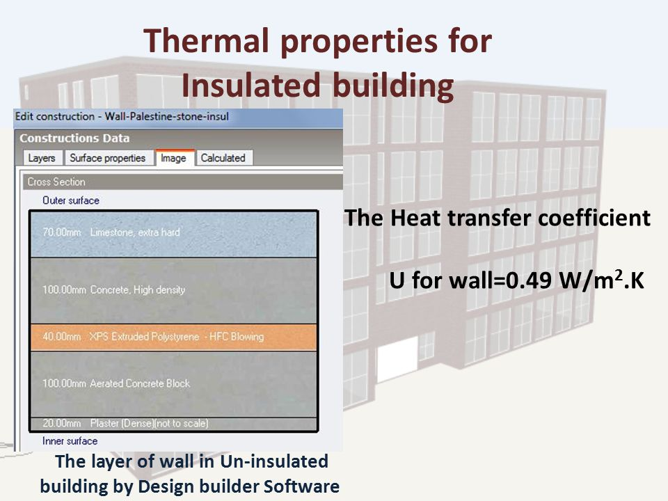 Thermal properties for Insulated building The Heat transfer coefficient U for wall=0.49 W/m 2.K The layer of wall in Un-insulated building by Design builder Software