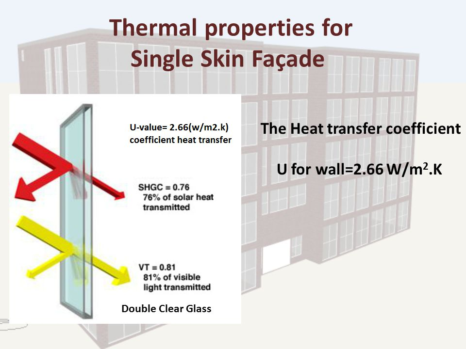 Thermal properties for Single Skin Façade The Heat transfer coefficient U for wall=2.66 W/m 2.K Double Clear Glass