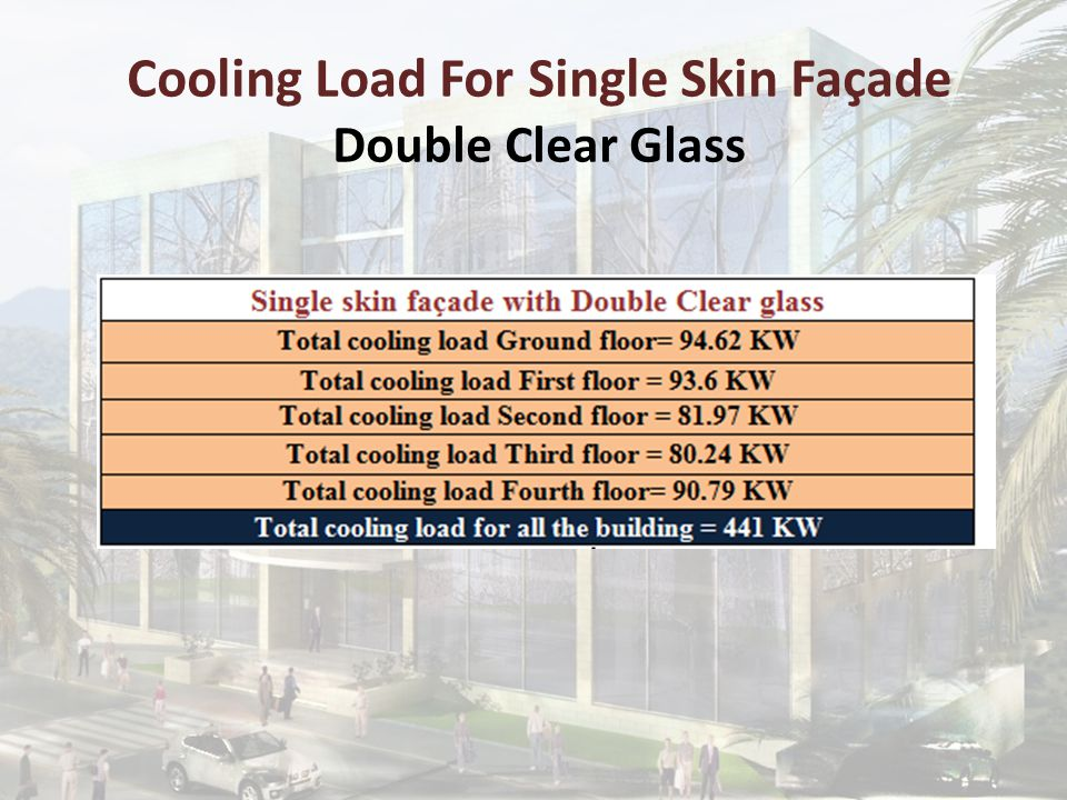 Cooling Load For Single Skin Façade Double Clear Glass