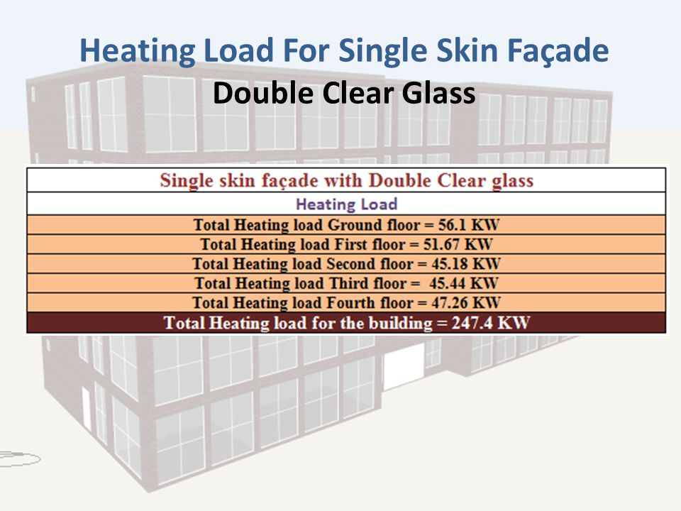 Heating Load For Single Skin Façade Double Clear Glass
