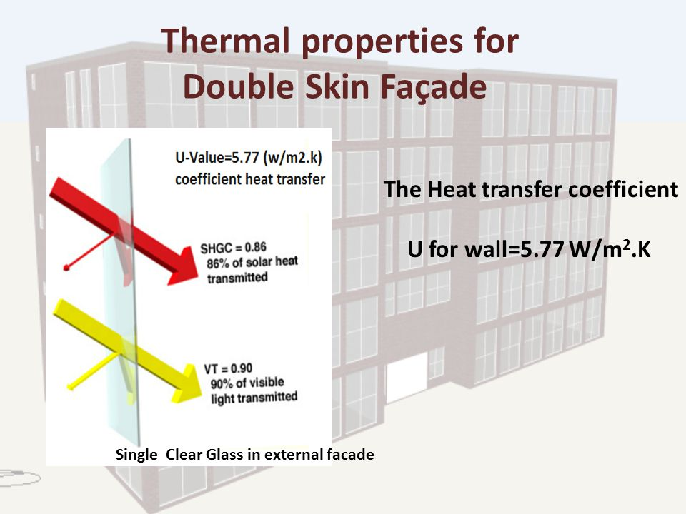 Thermal properties for Double Skin Façade The Heat transfer coefficient U for wall=5.77 W/m 2.K Single Clear Glass in external facade