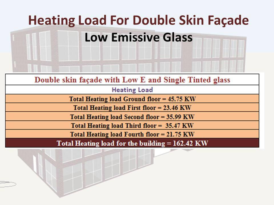 Heating Load For Double Skin Façade Low Emissive Glass