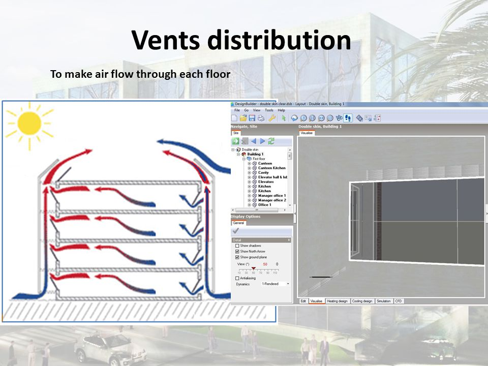 Vents distribution To make air flow through each floor