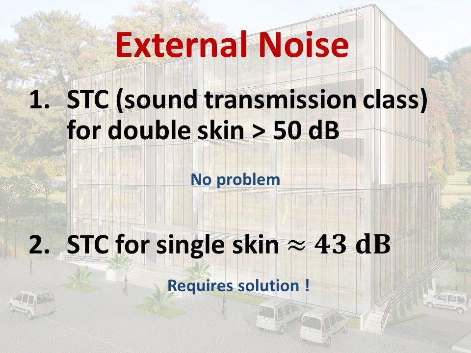 External Noise No problem