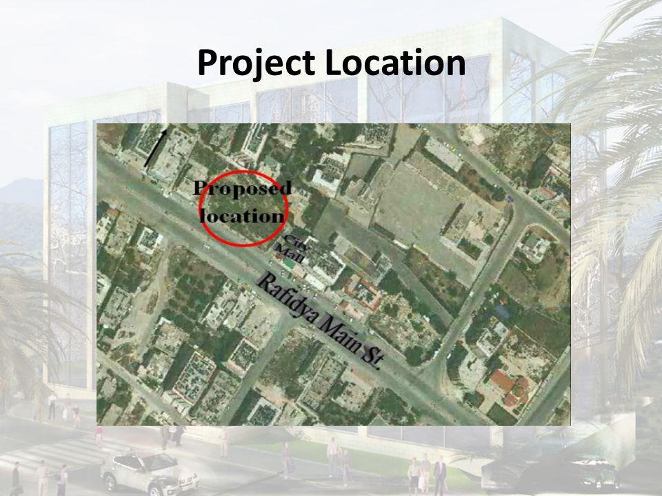 Location analysis