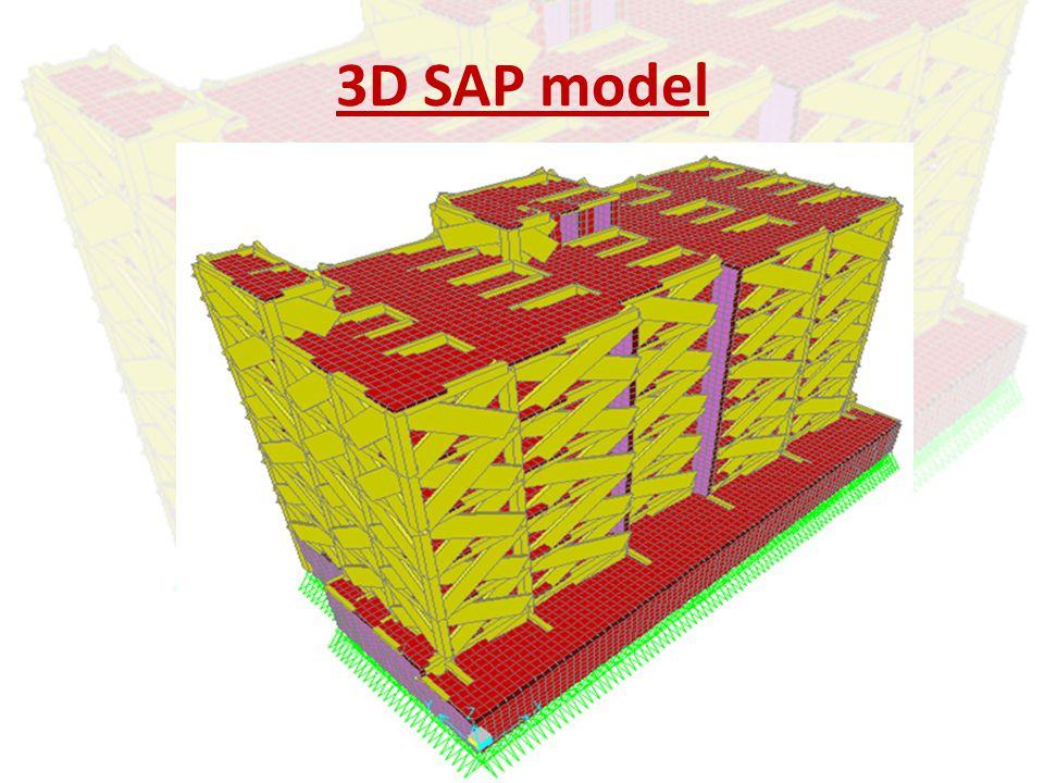3D SAP model